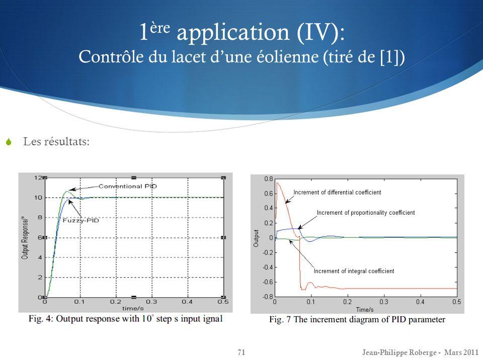 1ère application (IV): Contrôle du lacet d'une éolienne (tiré de [1])